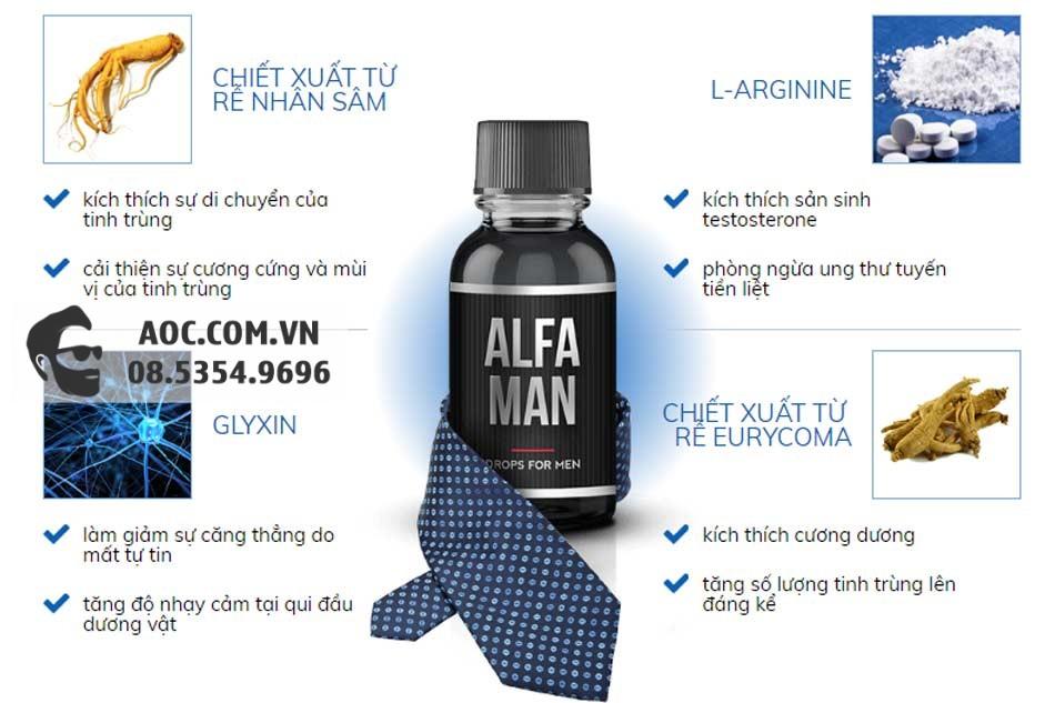 Các thành phần chính có trong Hình ảnh hộp Alfa Man